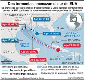 CLIMA: Dos tormentas se dirigen al sur de EUA infographic