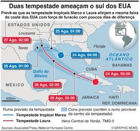 METEOROLOGIA: Duas tempestades rumo aol sul dos EUA infographic