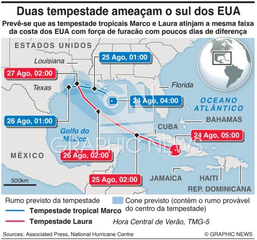 Duas tempestades rumo aol sul dos EUA infographic