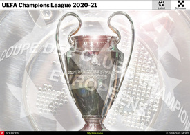 SOCCER: UEFA Champions League guide 2020-21 interactive (1) infographic