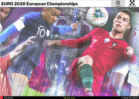 SOCCER: UEFA Euro 2020 tournament guide interactive infographic