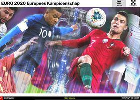 VOETBAL: Gids UEFA Euro 2020-toernooi - interactief (3) infographic