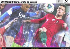 FUTEBOL: Guia interativo do Euro 2020 (3) infographic