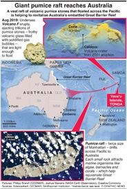 ENVIRONMENT: Giant pumice raft reaches Australia infographic