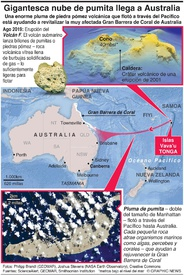 AMBIENTE: Gigantesca nube de pumita llega a Australia infographic