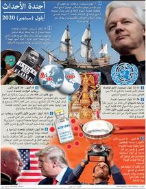 أخبار: أجندة العالم - أيلول ٢٠٢٠ infographic