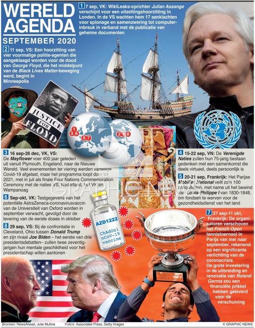 September 2020 infographic