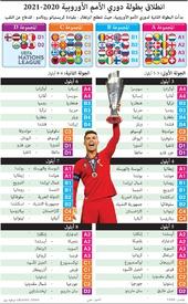 كرة قدم: انطلاق بطولة دوري الأمم الأوروبية ٢٠٢٠ - ٢٠٢١ - الجولة ١ و ٢ - أيلول infographic