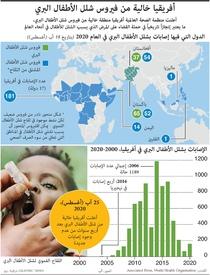 صحة: أفريقيا خالية من فيروس شلل الأطفال البري infographic