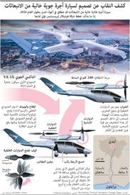 طيران: كشف النقاب عن تصميم لسيارة أجرة جوية خالية من الانبعاثات infographic