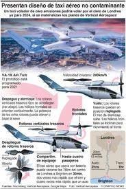 AVIACIÓN: Presentan diseño de taxi aéreo no contaminante infographic