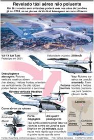 AVIAÇÃO: Revelado táxi aéreo não poluente infographic
