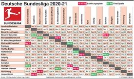 FUSSBALL: Deutsche  Bundesliga Spiele 2020-21 infographic