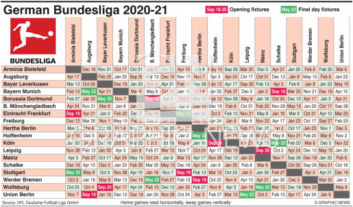 German Bundesliga fixtures 2020-21 infographic