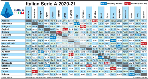 Italian Serie A fixtures 2020-21 infographic
