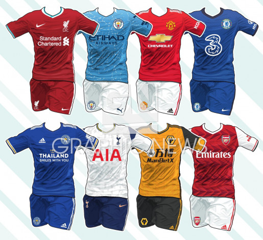 English Premier League kits 2020-21 infographic