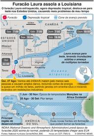 METEOROLOGIA: Furacão Laura assola a Louisiana infographic
