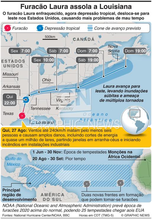 Furacão Laura assola a Louisiana infographic