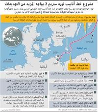 طاقة: النزاع بشأن خط أنابيب نورد ستريم ٢  infographic