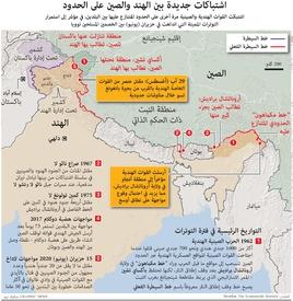 عسكري: اشتباكات جديدة بين الهند والصين على الحدود infographic