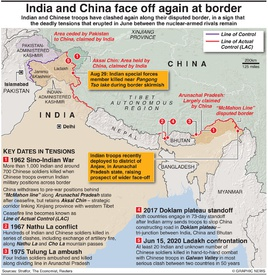 MILITARY: India-China stand-off heats up (1) infographic