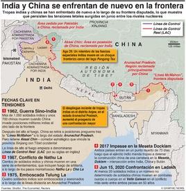 EJÉRCITOS: Se intensifica la tensión entre China e India (1) infographic
