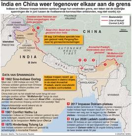 MILITARY: Impasse India-China verhit (1) infographic