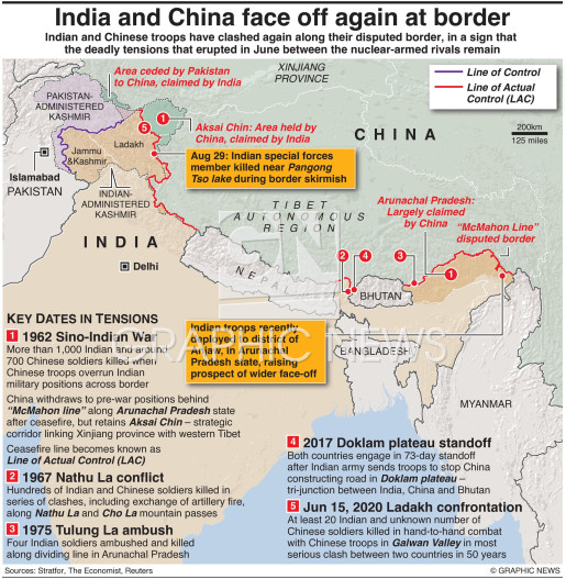 India-China stand-off heats up (1) infographic