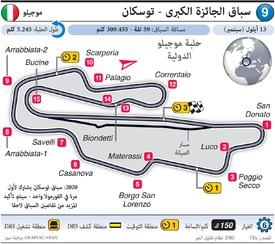 فورمولا واحد: سباق الجائزة الكبرى - توسكان infographic