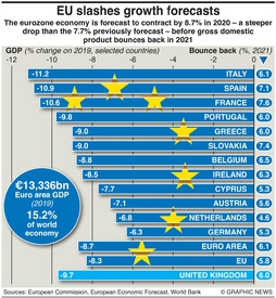 BUSINESS: Eurozone's recession deepens infographic