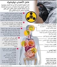 علوم: عامل الأعصاب نوفيتشوك infographic