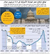 أعمال: توقع ارتفاع عجز الموازنة الأميركية إلى ٣.٣ تريليون دولار infographic