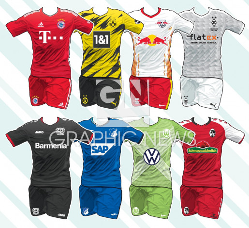 German Bundesliga kits 2020-21 infographic