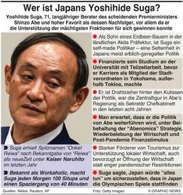 POLITIK: Wer ist Japans Yoshihide Suga? infographic