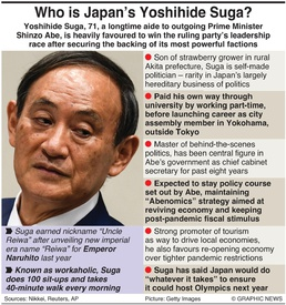 POLITICS: Who is Japan's Yoshihide Suga? infographic
