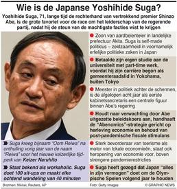 POLITIEK: Wie is de Japanse Yoshihide Suga? infographic