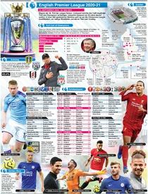FUSSBALL: English Premier League Plakat 2020-21 infographic