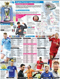VOETBAL: Engelse Premier League wallchart 2020-21 infographic