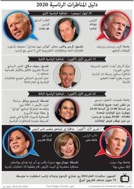 الانتخابات الأميركية: دليل المناظرات الرئاسية ٢٠٢٠ infographic