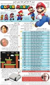ألعاب: مرور ٣٥ عاماً على لعبة سوبر ماريو infographic