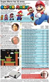 JOGOS DE VÍDEO: Super Mario faz 35 anos infographic