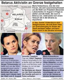 POLITIK: Belarus Oppositionsführerin soll ins Ausland abgeschoben werden infographic