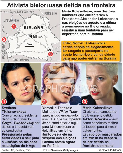 Líderes da oposição da Bielorrússia forçadas a sair do país infographic