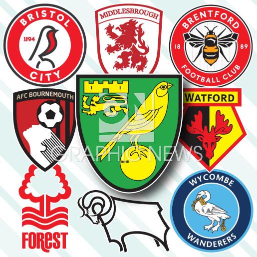 English Championship crests 2020-21 infographic