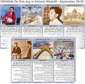 تاريخ: حدث في مثل هذا اليوم - ٢٠ - ٢٦ أيلول - الأسبوع ٣٩ infographic