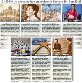 HISTORIA: Un día como hoy Septiembre 20-26 2020 (semana 39) infographic