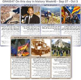 تاريخ: حدث في مثل هذا اليوم - ٢٧ أيلول - ٣ تشرين الأول - الأسبوع ٤٠ infographic