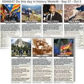 HISTORY: On this day September 27-October 03, 2020 (week 40) infographic