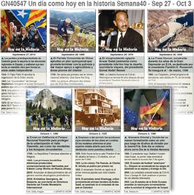 HISTORIA: Un día como hoy Septiembre 27-Octubre 03, 2020 (semana 40) infographic