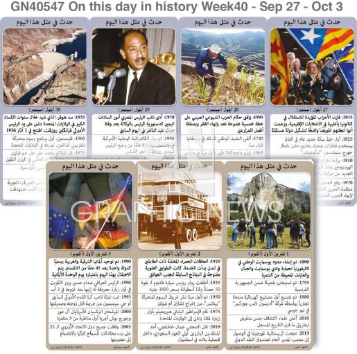حدث في مثل هذا اليوم - ٢٧ أيلول - ٣ تشرين الأول - الأسبوع ٤٠ infographic
